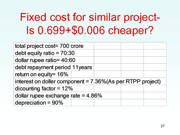 Fixed cost for similar project. Is 0. 699+$0. 006 cheaper? 27