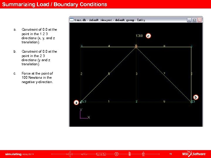 Summarizing Load / Boundary Conditions a. Constraint of 0. 0 at the point in