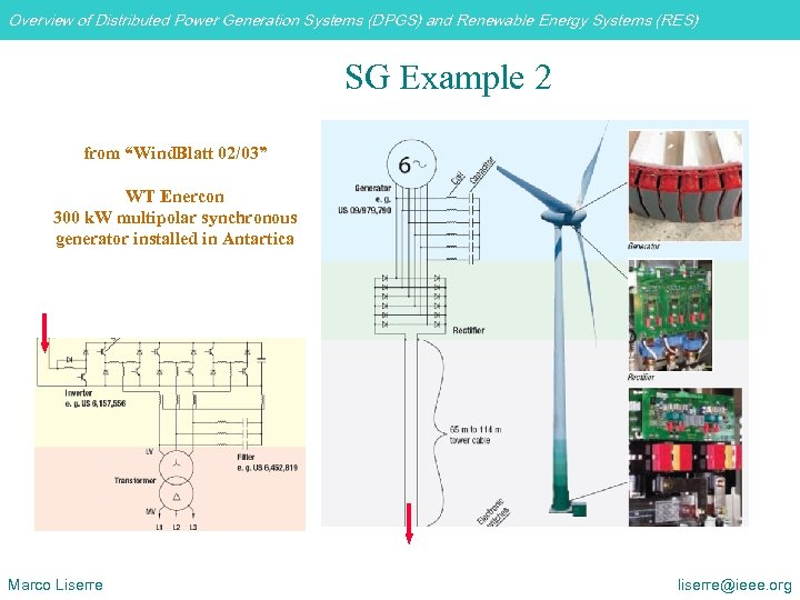 Overview of Distributed Power Generation Systems (DPGS) and Renewable Energy Systems (RES) SG Example