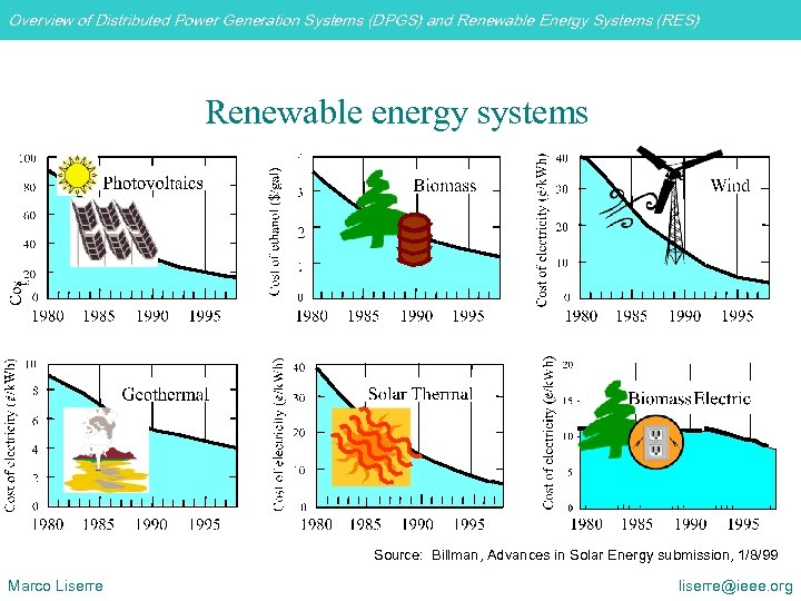 Overview of Distributed Power Generation Systems (DPGS) and Renewable Energy Systems (RES) Renewable energy