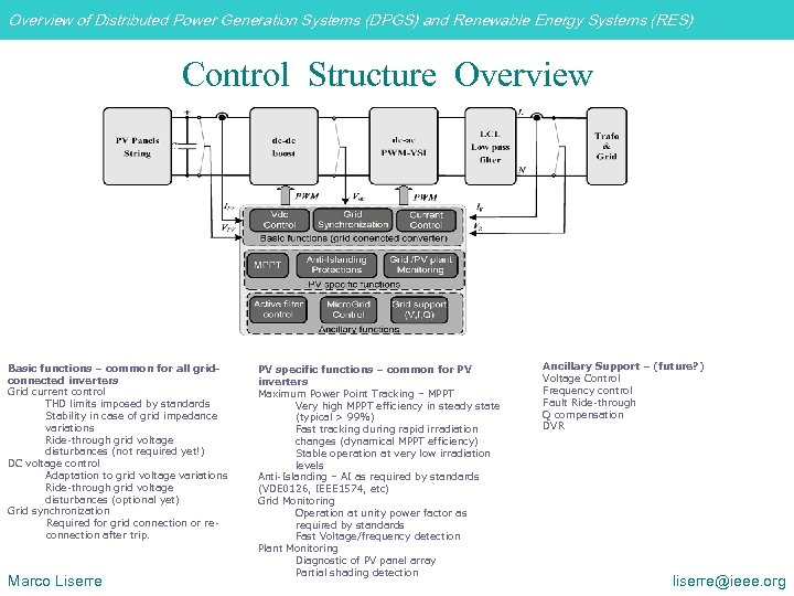 Overview of Distributed Power Generation Systems (DPGS) and Renewable Energy Systems (RES) Control Structure