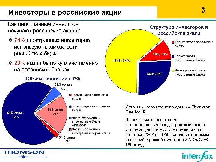 Инвесторы в российские акции Как иностранные инвесторы покупают российские акции? 3 Структура инвесторов в