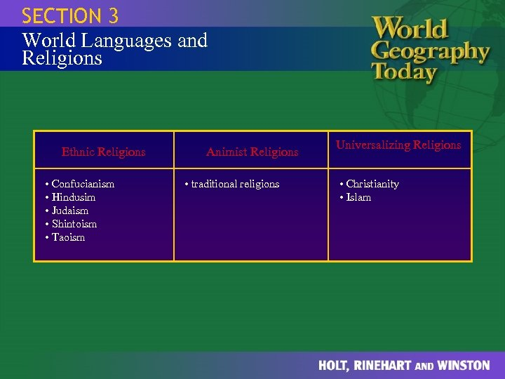 SECTION 3 World Languages and Religions Ethnic Religions • Confucianism • Hindusim • Judaism