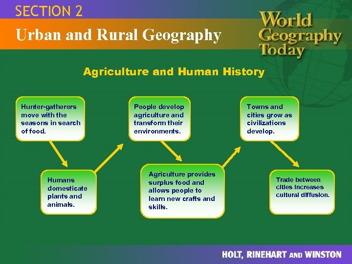 SECTION 2 Urban and Rural Geography Agriculture and Human History Hunter-gatherers move with the