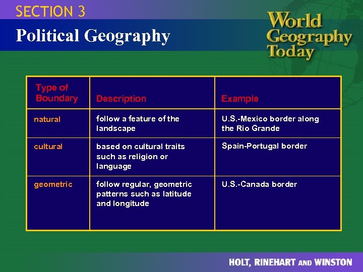 SECTION 3 Political Geography Type of Boundary Description Example natural follow a feature of
