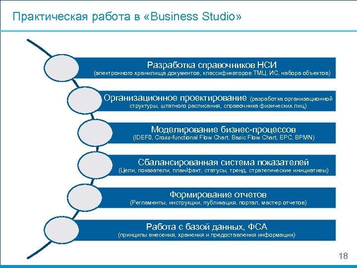 Практическая работа в «Business Studio» Разработка справочников НСИ (электронного хранилища документов, классификаторов ТМЦ, ИС,