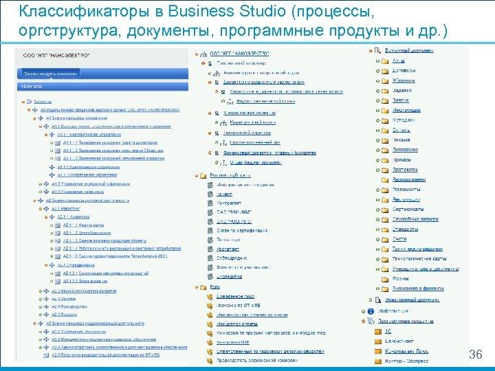 Классификаторы в Business Studio (процессы, оргструктура, документы, программные продукты и др. ) 36