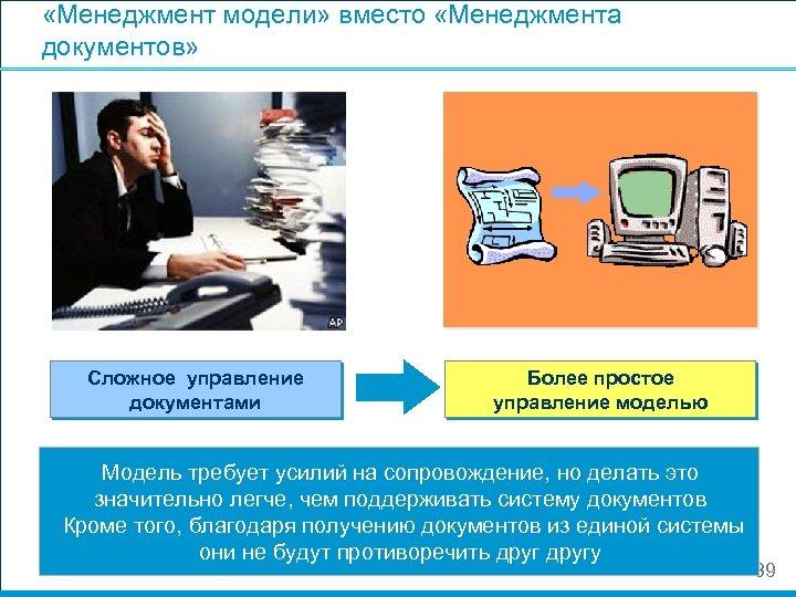 «Менеджмент модели» вместо «Менеджмента документов» Сложное управление документами Более простое управление моделью Модель