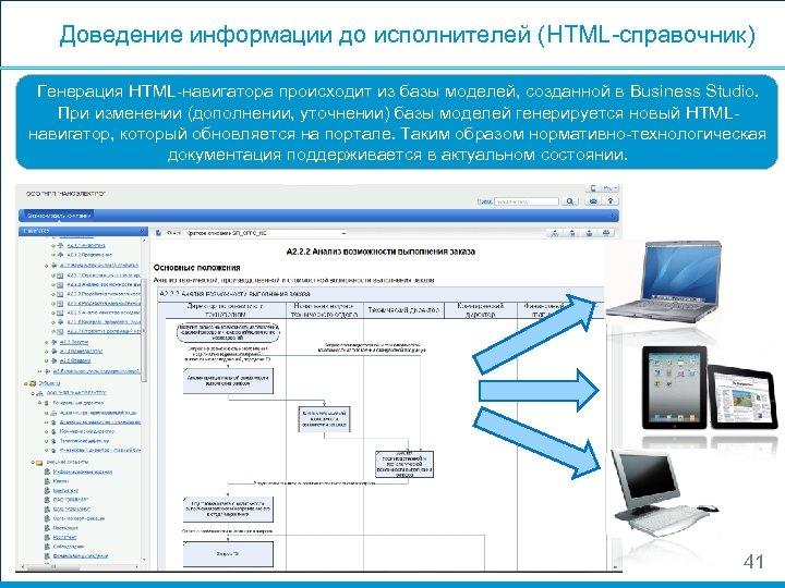Доведение информации до исполнителей (HTML-справочник) Генерация HTML-навигатора происходит из базы моделей, созданной в Business