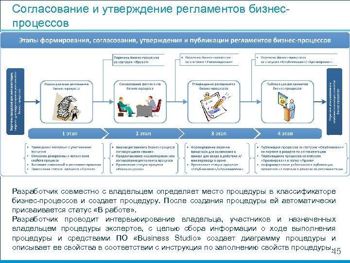Согласование и утверждение регламентов бизнеспроцессов Разработчик совместно с владельцем определяет место процедуры в классификаторе