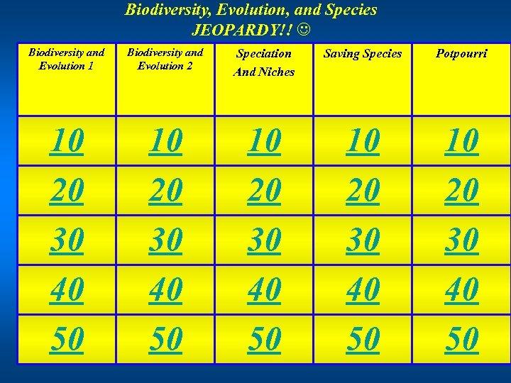 Biodiversity, Evolution, and Species JEOPARDY!! Biodiversity and Evolution 1 Biodiversity and Evolution 2 Speciation