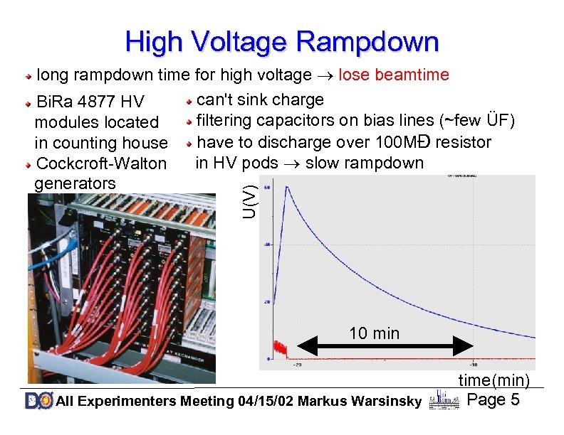 High Voltage Rampdown U(V) long rampdown time for high voltage ® lose beamtime can't