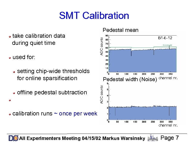 SMT Calibration setting chip-wide thresholds for online sparsification offline pedestal subtraction ADC counts used