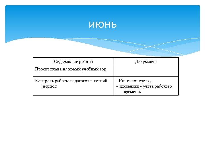 июнь Содержание работы Документы Проект плана на новый учебный год Контроль работы педагогов в