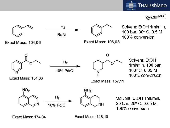 Solvent: Et. OH 1 ml/min, 100 bar, 30 o C, 0. 5 M 100%