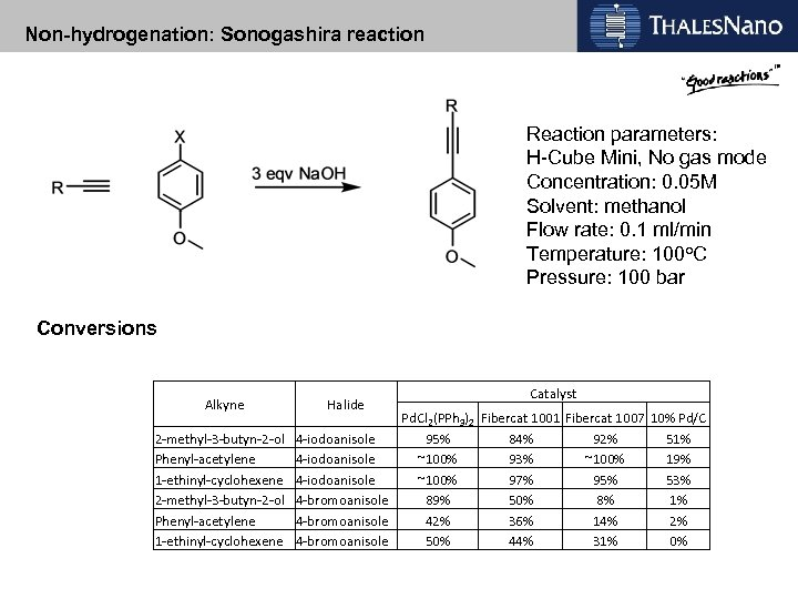 Non-hydrogenation: Sonogashira reaction Reaction parameters: H-Cube Mini, No gas mode Concentration: 0. 05 M