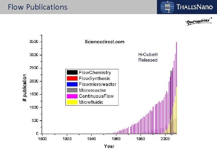 Flow Publications