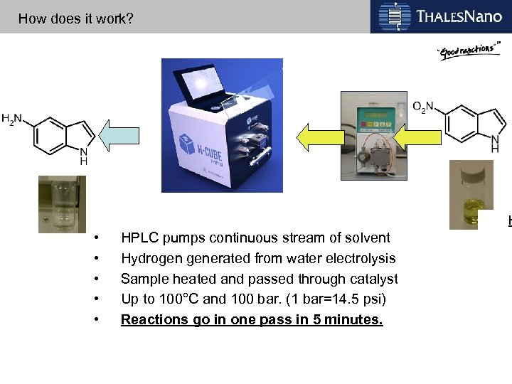 How does it work? H • • • HPLC pumps continuous stream of solvent