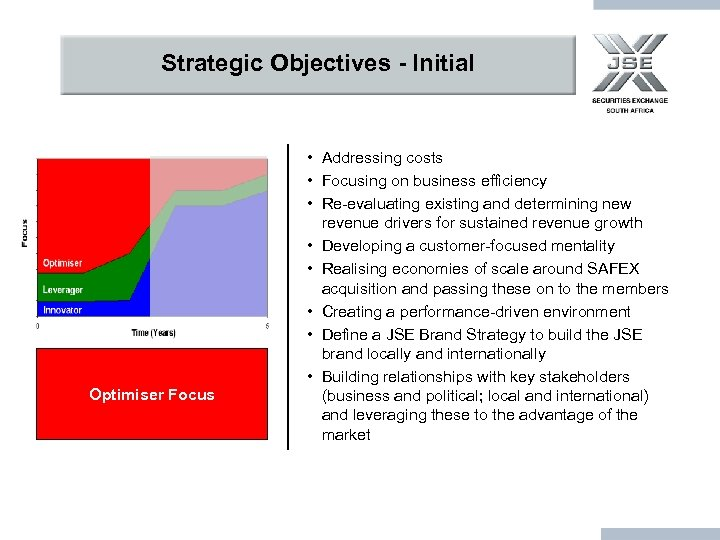 Strategic Objectives - Initial Optimiser Focus • Addressing costs • Focusing on business efficiency