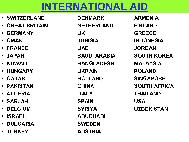 INTERNATIONAL AID • • • • SWITZERLAND GREAT BRITAIN GERMANY OMAN FRANCE JAPAN KUWAIT