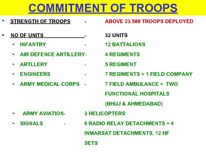 COMMITMENT OF TROOPS • STRENGTH OF TROOPS - ABOVE 23, 500 TROOPS DEPLOYED •