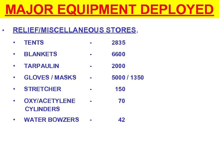 MAJOR EQUIPMENT DEPLOYED • RELIEF/MISCELLANEOUS STORES. • TENTS - 2835 • BLANKETS - 6600