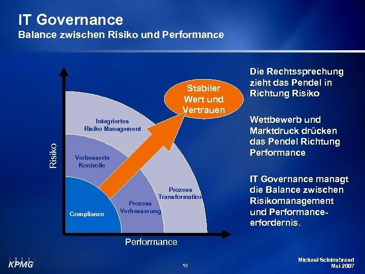 IT Governance Balance zwischen Risiko und Performance Stabiler Wert und Vertrauen Risiko Integriertes Risiko