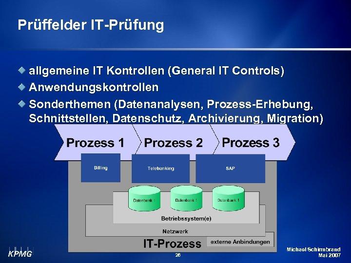 Prüffelder IT-Prüfung allgemeine IT Kontrollen (General IT Controls) Anwendungskontrollen Sonderthemen (Datenanalysen, Prozess-Erhebung, Schnittstellen, Datenschutz,