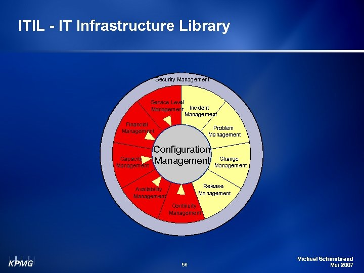 ITIL - IT Infrastructure Library Security Management Service Level Management Incident Management Financial Management
