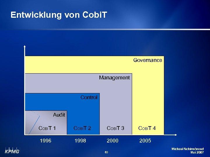Entwicklung von Cobi. T Governance Management Control Audit COBIT 1 COBIT 2 COBIT 3