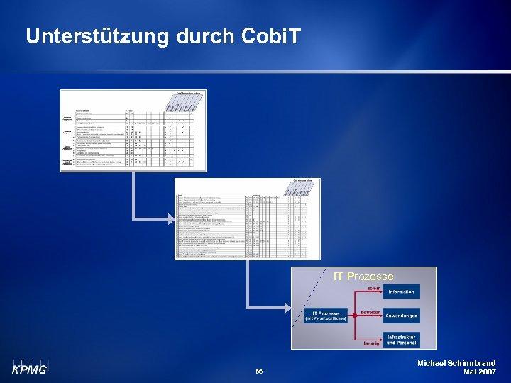 Unterstützung durch Cobi. T Unternehmensziele für IT IT Ziele IT Prozesse 66 Michael Schirmbrand