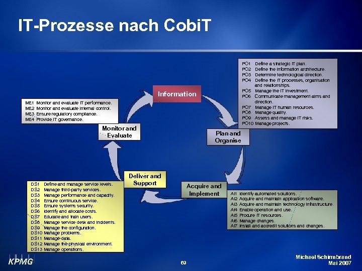 IT-Prozesse nach Cobi. T PO 1 PO 2 PO 3 PO 4 PO 5