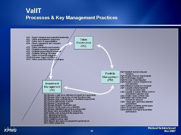 Val. IT Processes & Key Management Practices 82 Michael Schirmbrand Mai 2007