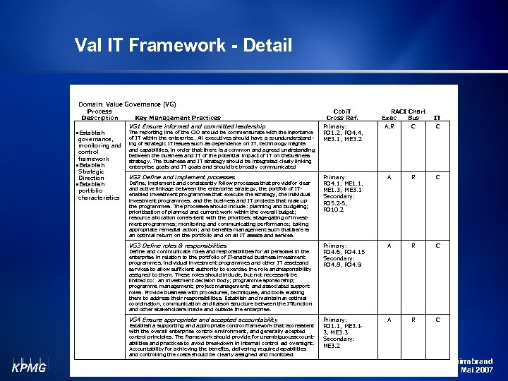 Val IT Framework - Detail Domain: Value Governance (VG) Process Description • Establish governance,