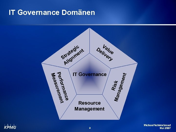 IT Governance Domänen Risk age m Resource Management 9 Man e anc orm nt