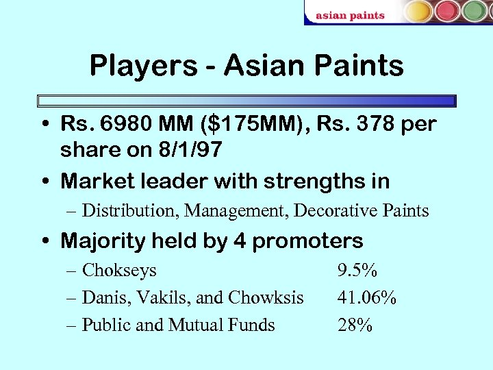 Players - Asian Paints • Rs. 6980 MM ($175 MM), Rs. 378 per share