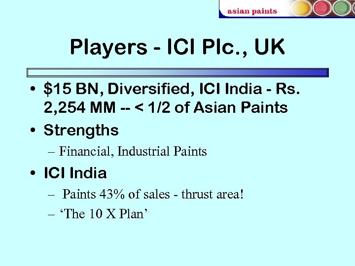 Players - ICI Plc. , UK • $15 BN, Diversified, ICI India - Rs.