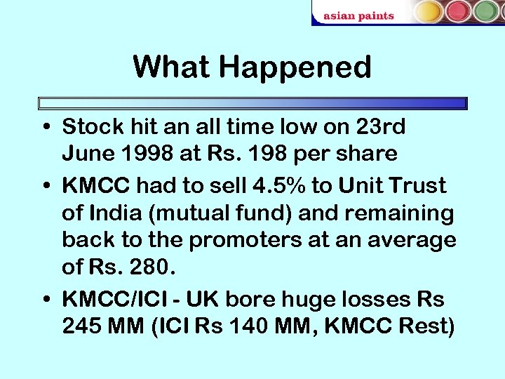 What Happened • Stock hit an all time low on 23 rd June 1998