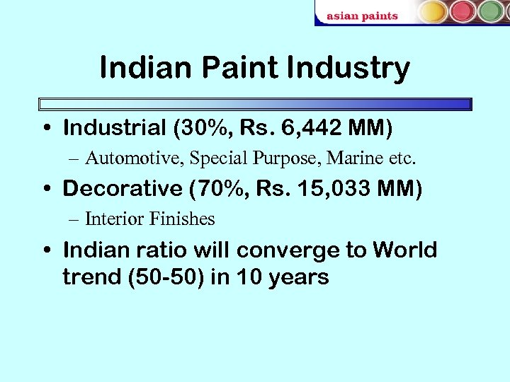 Indian Paint Industry • Industrial (30%, Rs. 6, 442 MM) – Automotive, Special Purpose,