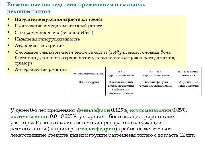 Возможные последствия применения назальных деконгестантов • • Нарушение мукоцилиарного клиренса Привыкание и медикаментозный ринит