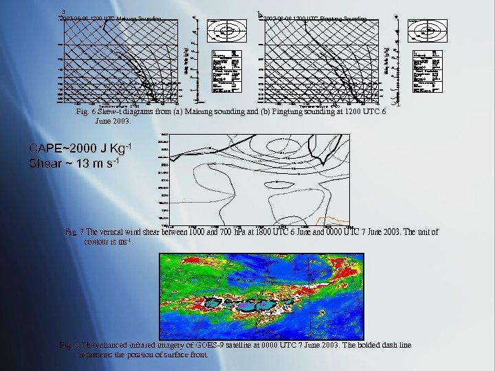 a 2003 -06 -06 1200 UTC Makung Sounding b 2003 -06 -06 1200 UTC