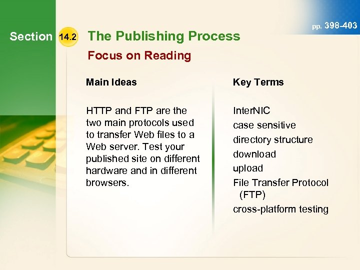 Section 14. 2 The Publishing Process pp. 398 -403 Focus on Reading Main Ideas