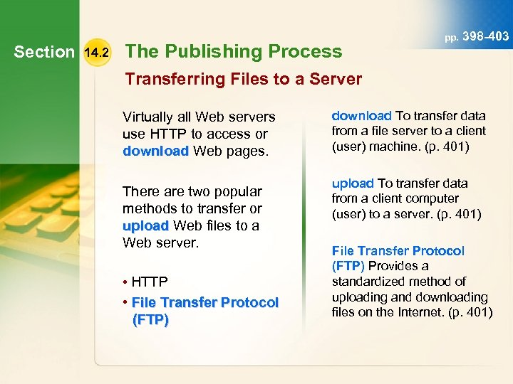 Section 14. 2 The Publishing Process pp. 398 -403 Transferring Files to a Server
