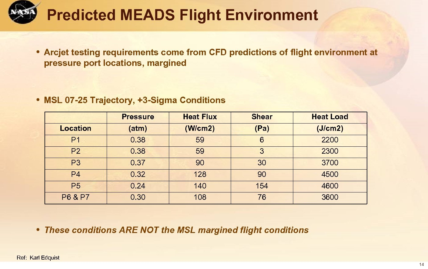 Predicted MEADS Flight Environment • Arcjet testing requirements come from CFD predictions of flight
