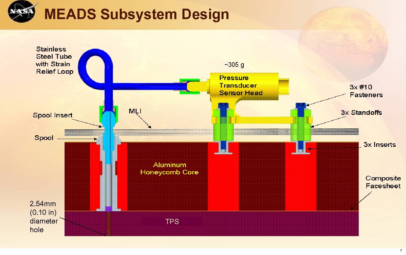 MEADS Subsystem Design ~305 g 2. 54 mm (0. 10 in) diameter hole TPS