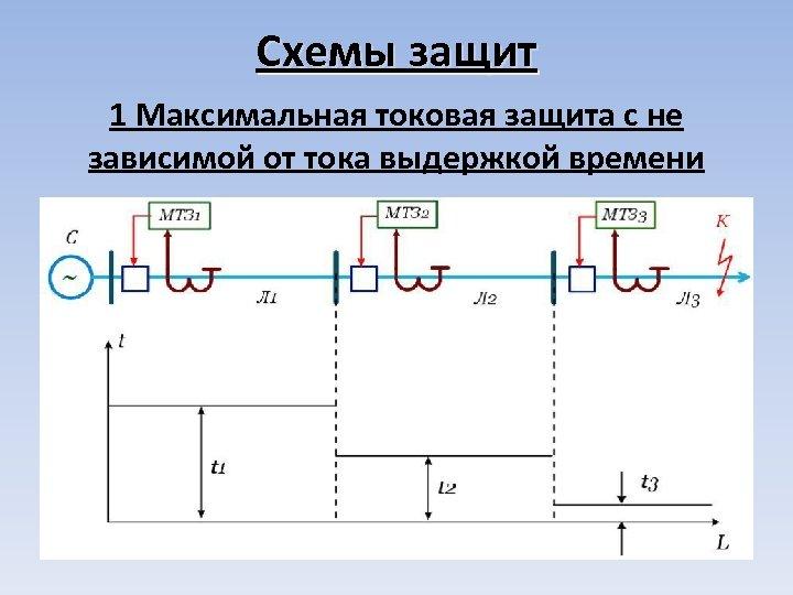Схемы защит 1 Максимальная токовая защита с не зависимой от тока выдержкой времени