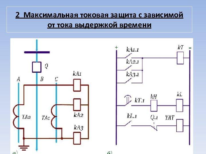 2 Максимальная токовая защита с зависимой от тока выдержкой времени