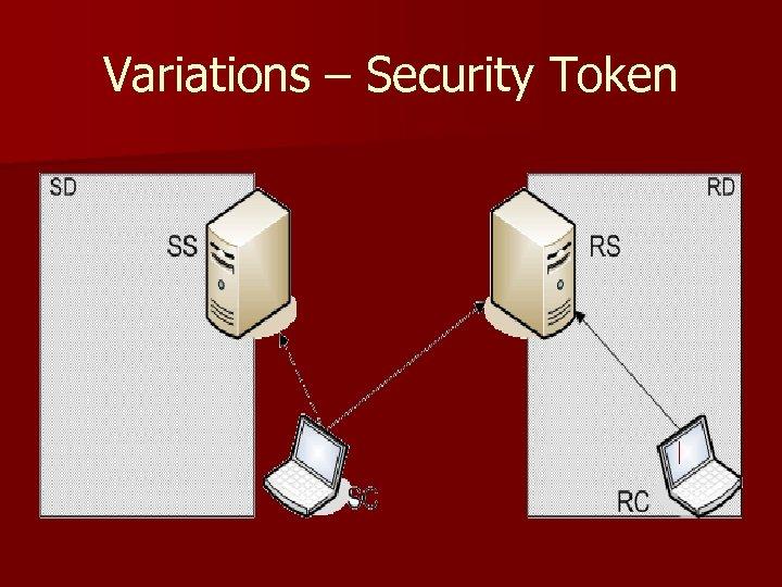 Variations – Security Token