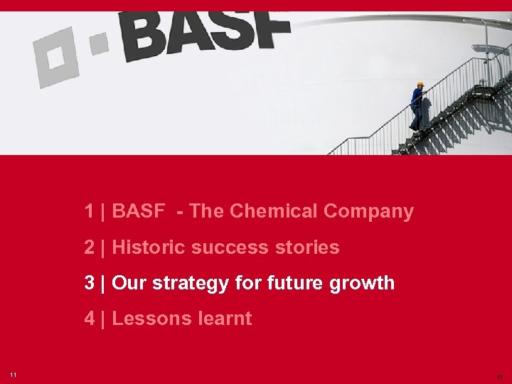 1 | BASF - The Chemical Company 2 | Historic success stories 3 |