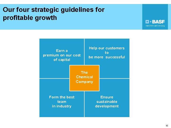 Our four strategic guidelines for profitable growth Earn a premium on our cost of